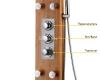 GPD DSP07 Гидромассажная душевая панель с термостатическим смесителем, Белый