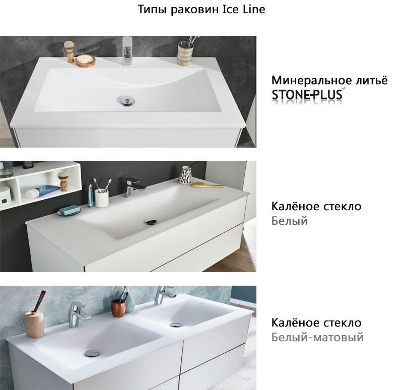 Виды раковин Puris Ice Line мебель для ванной