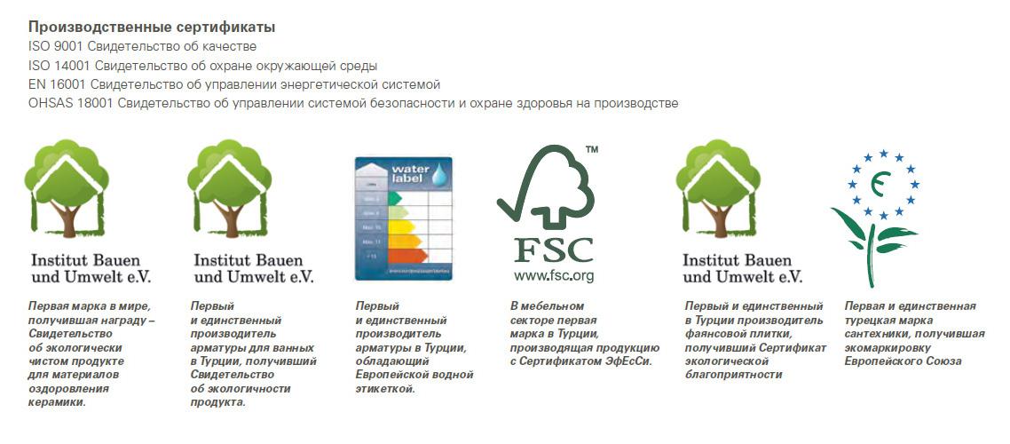 VITRA Охрана окружающей среды: забота о будущем