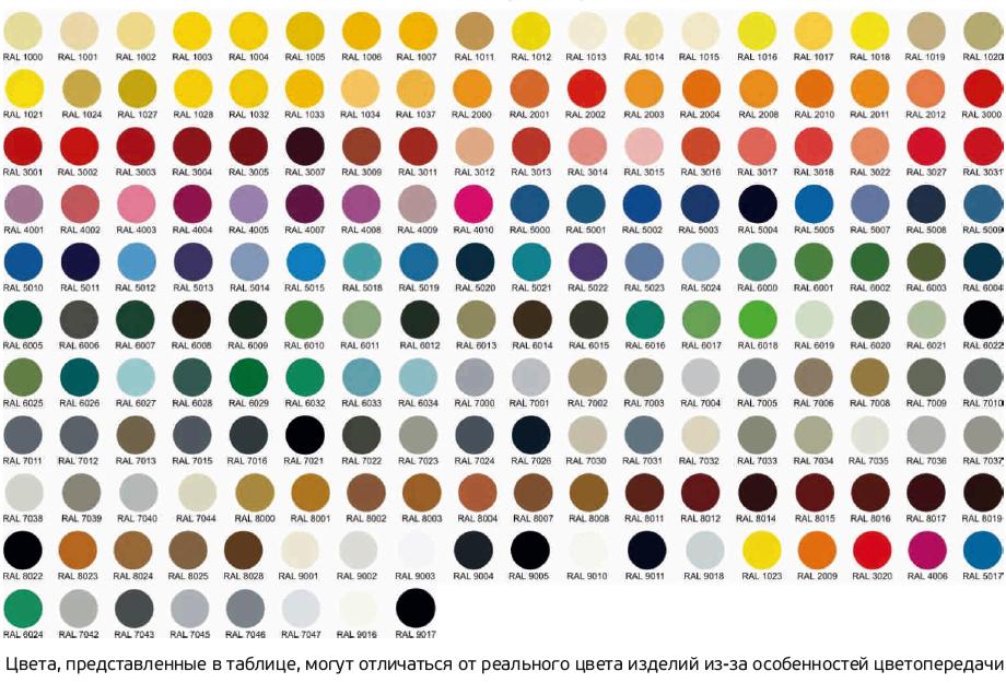 Подбор цвета для ванны AquaStone по палитре цветов RAL