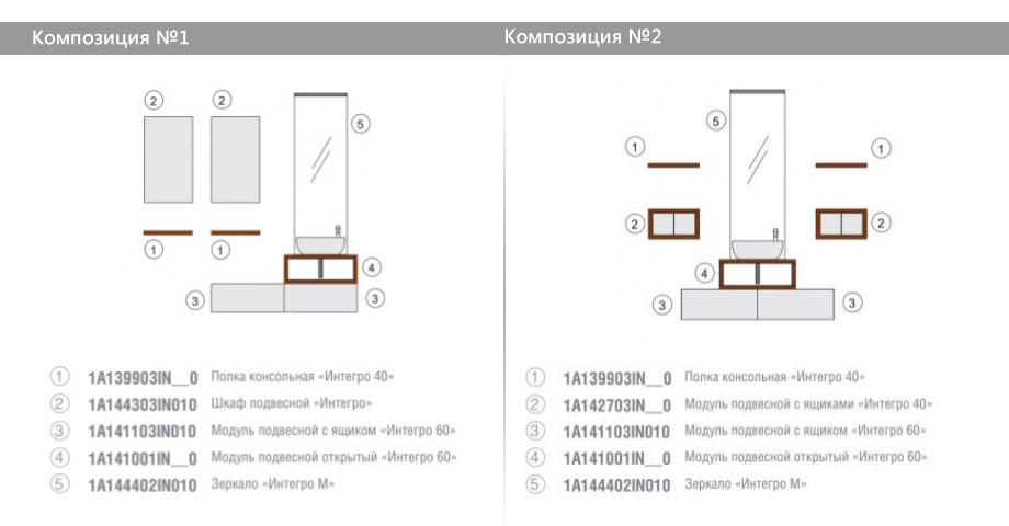 Комплект модульной мебели Акватон Интегро – Композиция №1 и Композиция №2