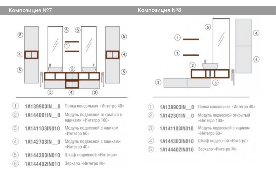 Комплект модульной мебели Акватон Интегро – Композиция №7 и Композиция №8