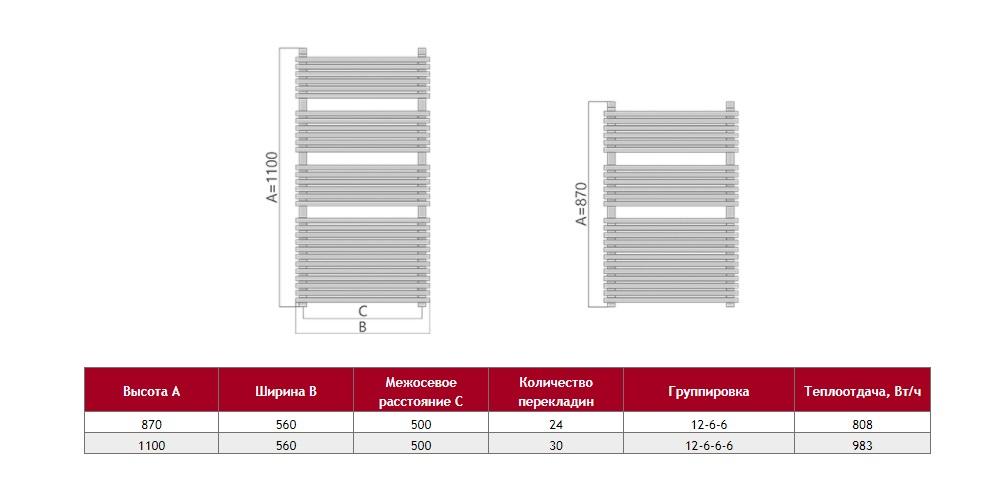 Полотенцесушитель Benetto Вармо Схема и техническая документация