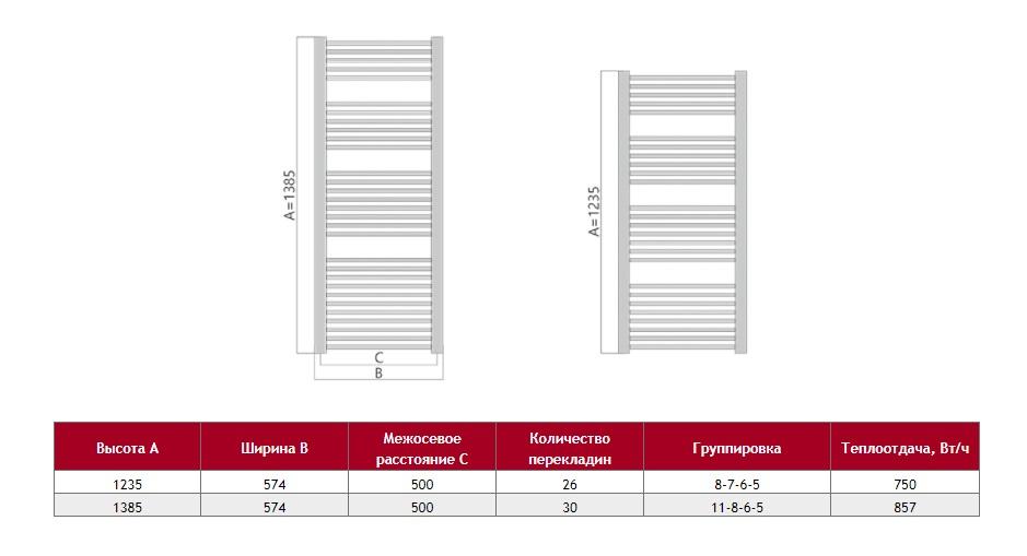 Полотенцесушитель Benetto Виесте Схема и техническая документация