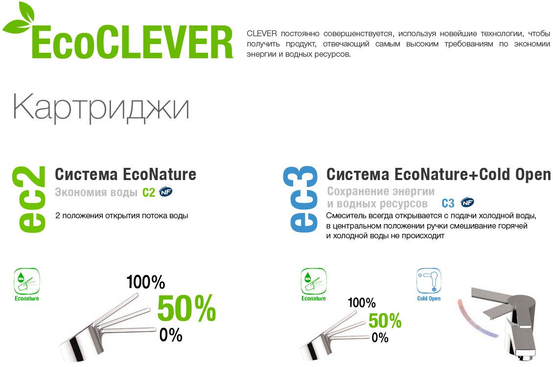 EcoClever с заботой об окружающей среде