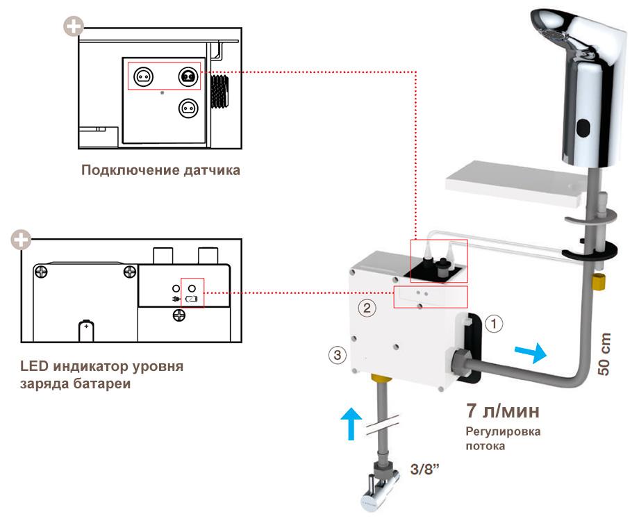 Clever Electronic – Бесконтактные смесители, подробная инфографика, слайд 2