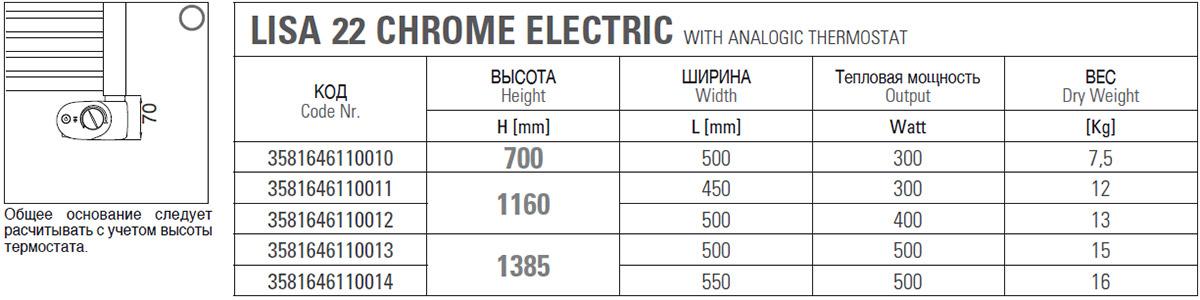 Техническая информация о электрическом полотенцесушителе Cordivari Lisa