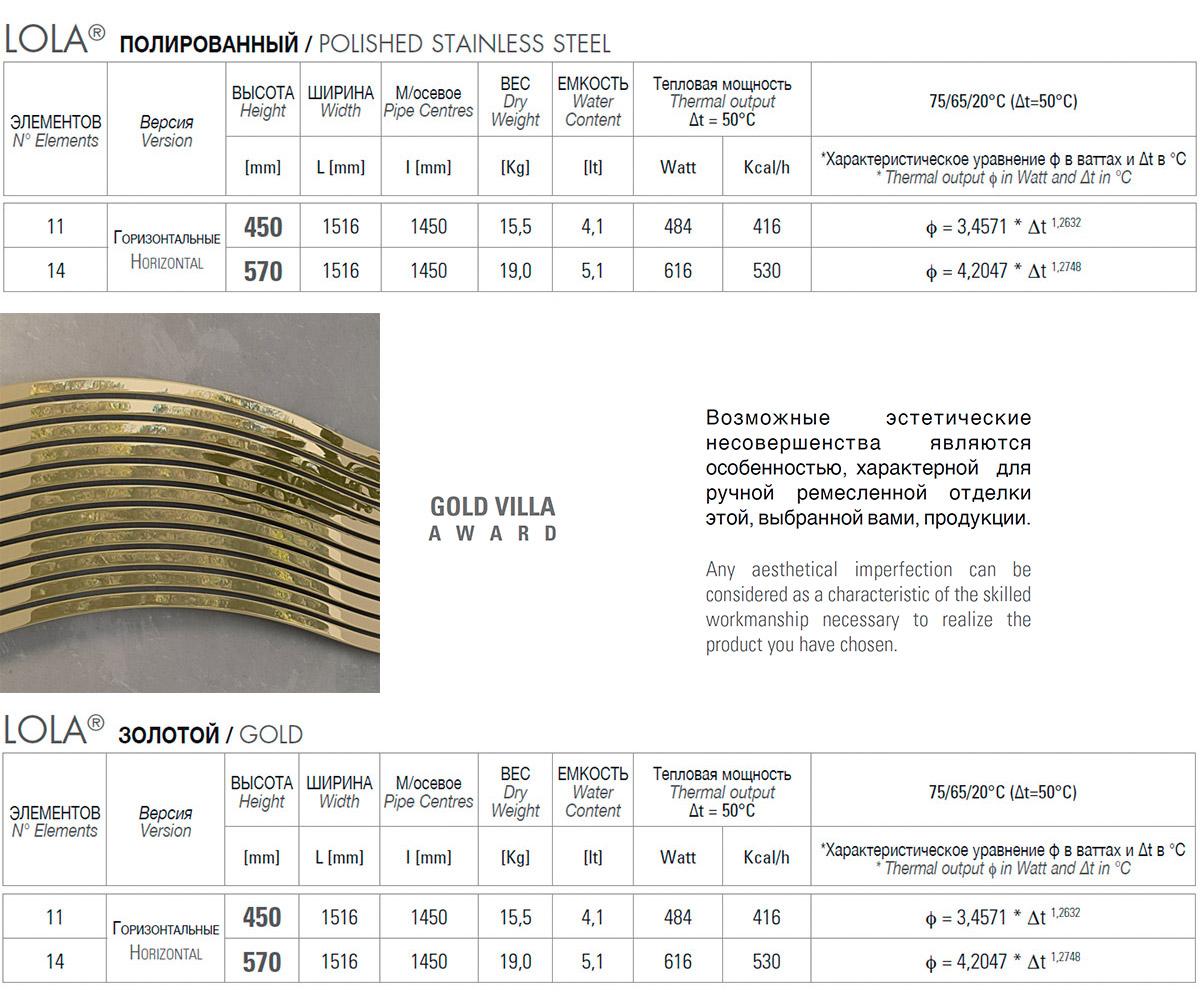 Техническая информация о полотенцесушителе Cordivari Lola горизонтальный