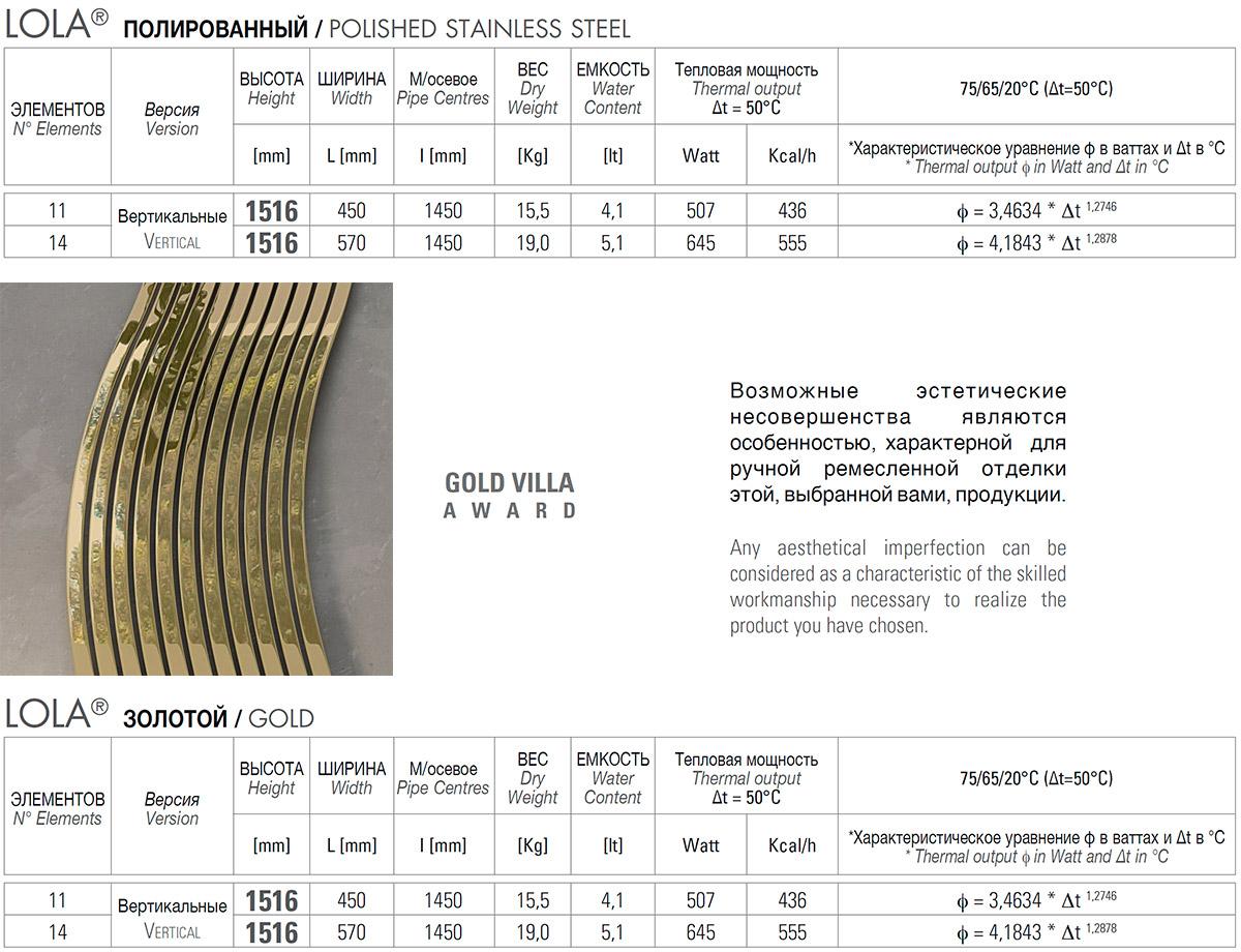 Техническая информация о полотенцесушителе Cordivari Lola Вертикальный