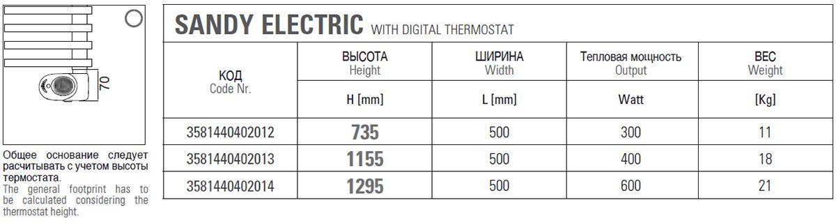 Техническая информация о электрическом полотенцесушителе Cordivari Sandy