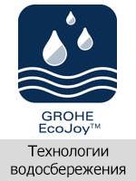 Технология Grohe Водосбережения