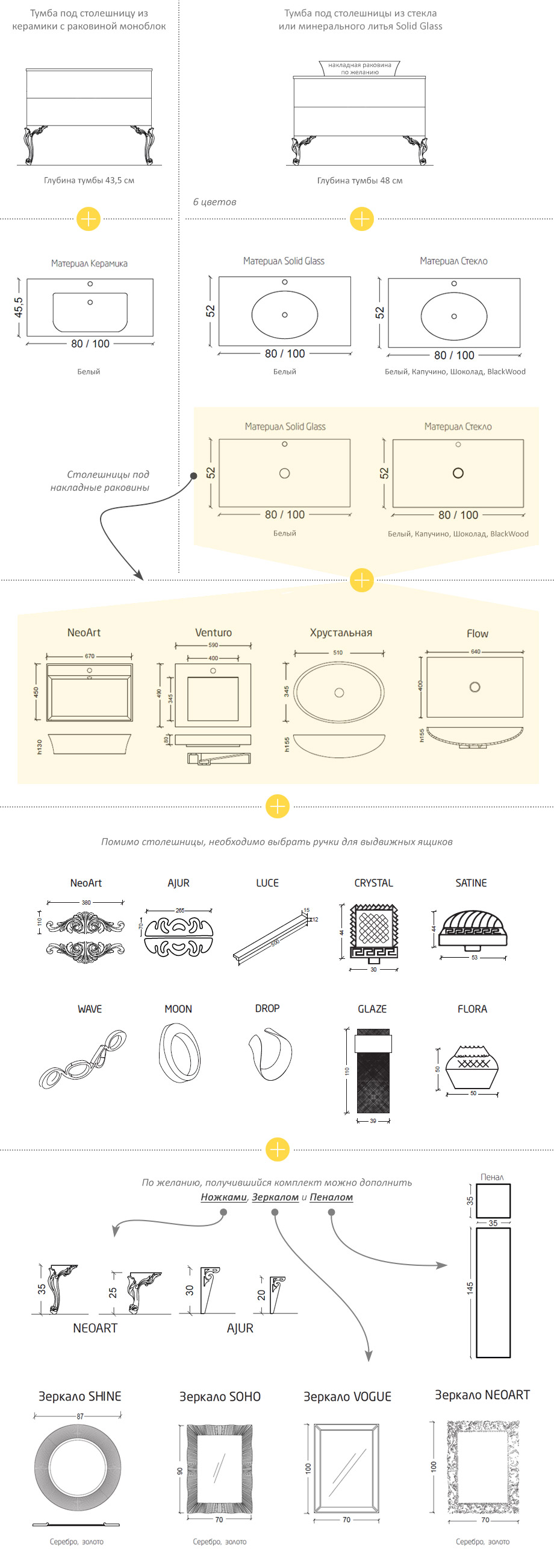 Наглядная схема с информацией о конфигураторе мебели для ванной Armadi Art NEOART на 80 и 100 см