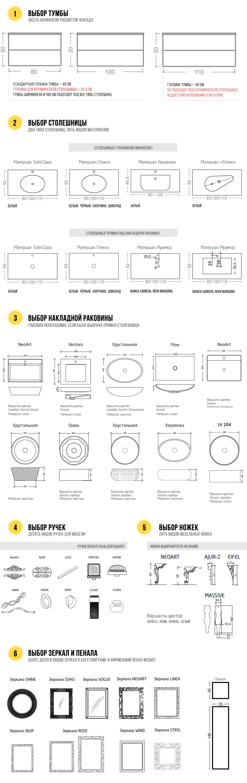 Графический пример конфигурации мебели для ванной NEOART 80, 100 и 110 см