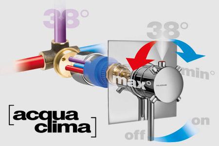 AcquaClima – Технология защищает от непреднамеренного ожога