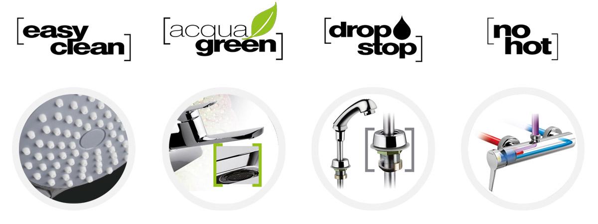 Технологии Palazani Technology – easy clean, no-hot, acqua clima, acqua green