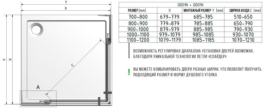 Схема Roltechnik Elegan Neo GDO1N