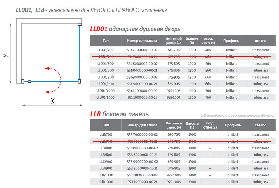 Техническая таблица Roltechnik Lega Line LLDO1 + LLB
