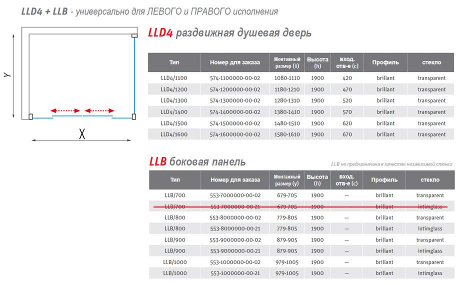 Техническая таблица Roltechnik Lega Line LLD4 + LLB