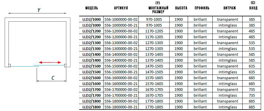 Техническая таблица Roltechnik Lega Line LLD2
