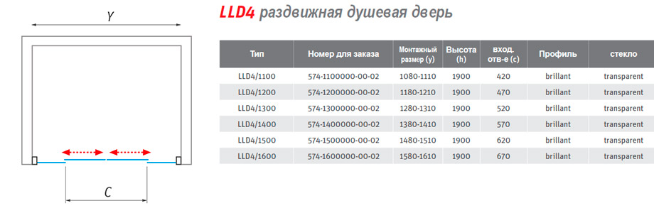 Техническая таблица Roltechnik Lega Line LLD4