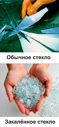 Отличие каленного стекла от обычного