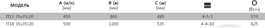 Техническая таблица полотенцесушителя Terminus Валенсия