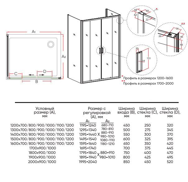Техническая таблица Veconi RV-045