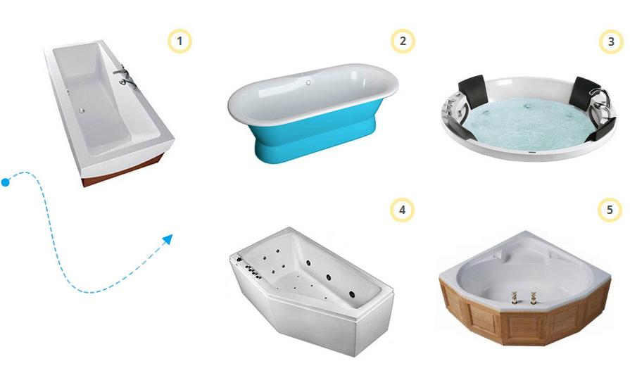 Картинка демонстрирует какие формы ванн бывают?